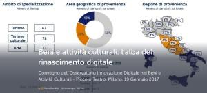 beni_e_attivita_culturali__l_alba_del_rinascimento_digitale__with_images__tweets__%c2%b7_marcobrambi_%c2%b7_storify